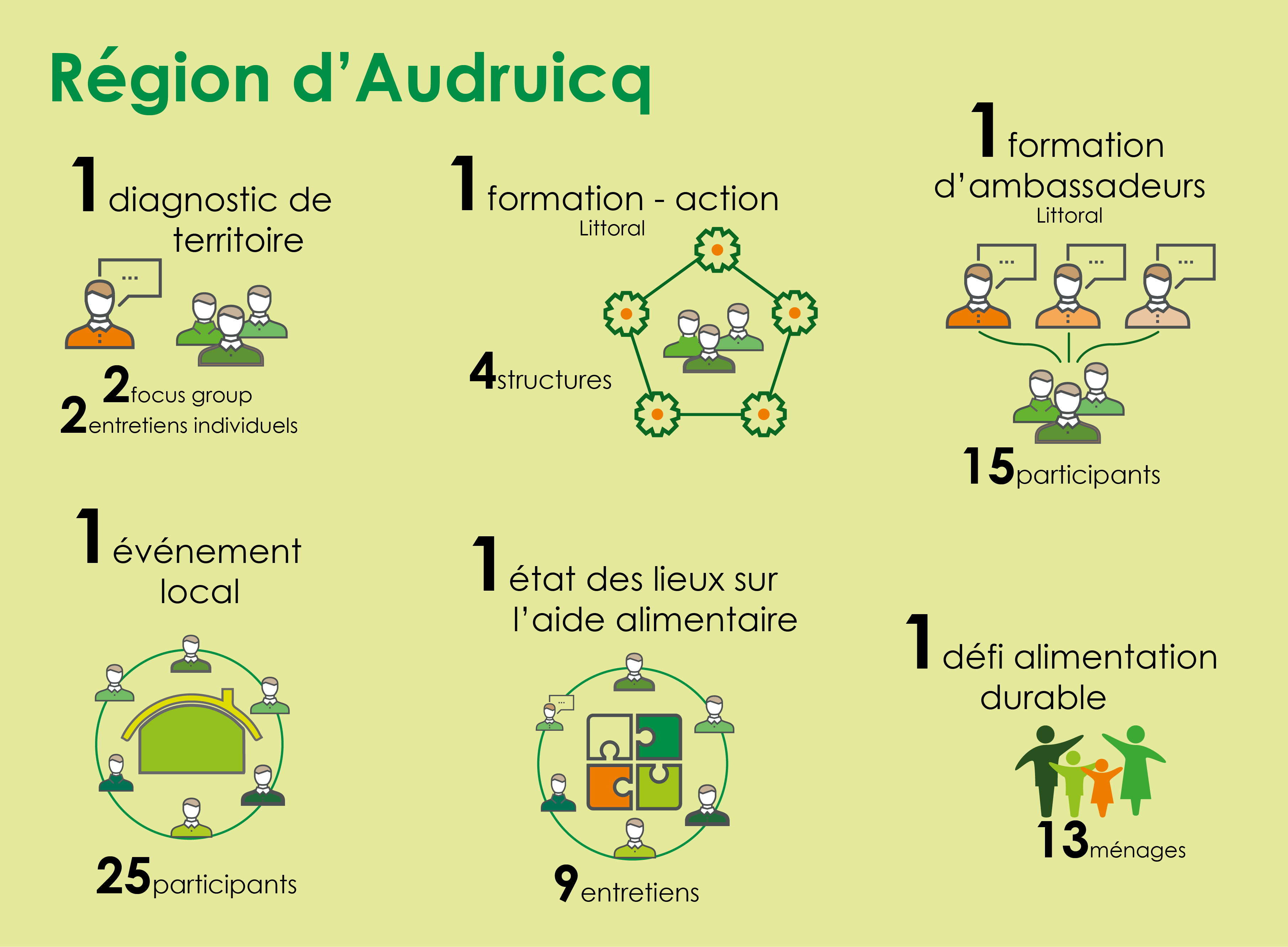 20170810_infographie_Audruicq
