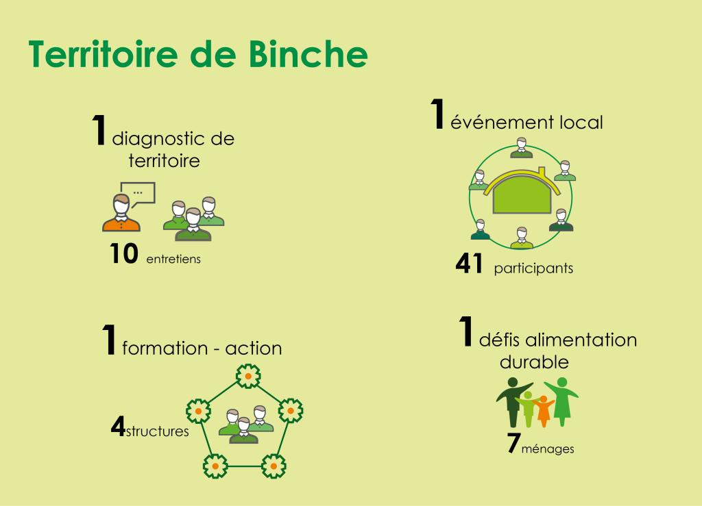 20190828_infographie_Binche
